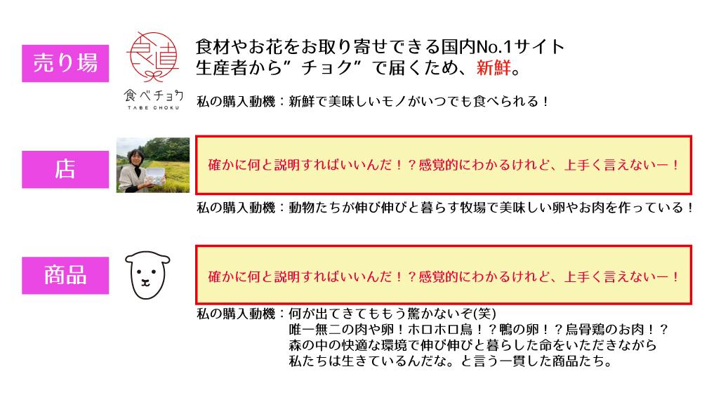 3つのイメージ